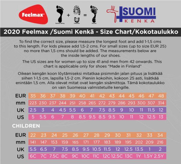Feelmax kokotaulukko sizing chart